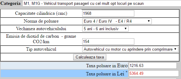 Audi A4 Avant 2011, 2.0 TDI, 140 CP, Euro 4 – 1216 euro timbru de mediu
