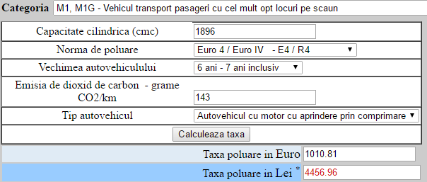 Volkswagen Golf 2010, 1.9 TDI, 105 CP, Euro 4 – 1010 euro timbru de mediu